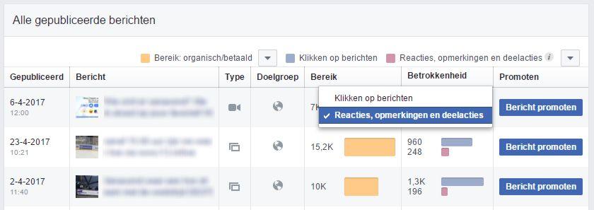 Best presterende berichten selecteren in Facebook op basis van betrokkenheid