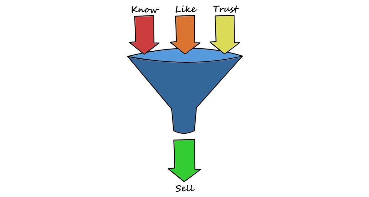 Know like trust sell, het draait om vertrouwen.